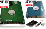 Выбираем жесткий диск для ноутбука HDD, SSD или SSHD