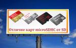 Карта памяти microSDHC – чем она отличается от microSD и microSDXC
