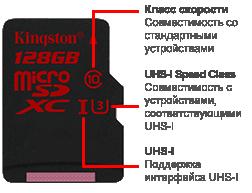 Технические характеристики micro SD
