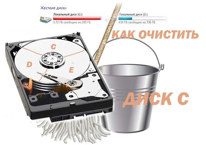 Чистим жесткий диск с