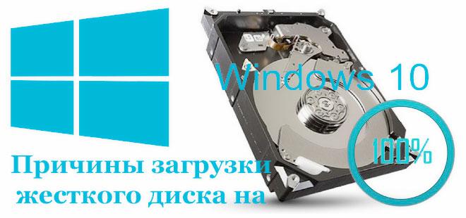 Загрузка-диска-100%