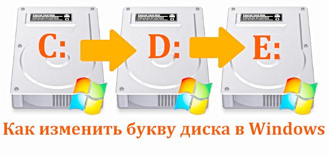 Изменение буквы диска в Windows